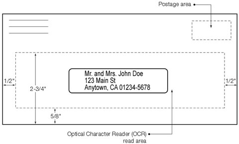 envelope with correctly positioned address label